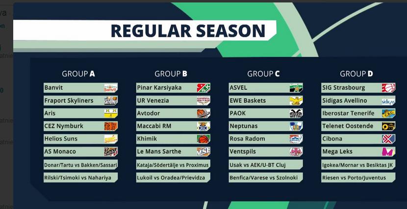wyniki, losowanie Liga Mistrzów