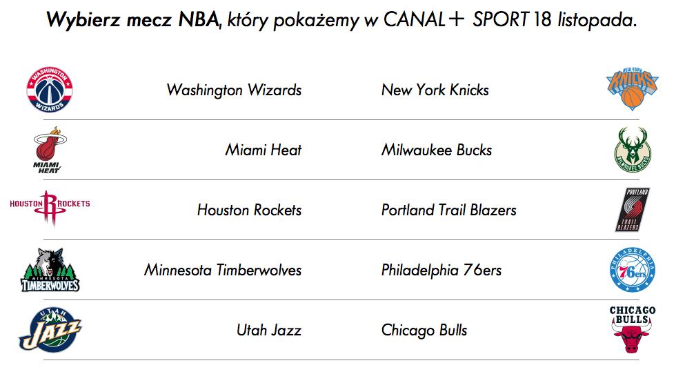 ankieta wybierz mecz NBA