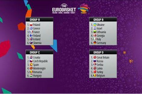 EuroBasket 2017: Trudna grupa Polaków