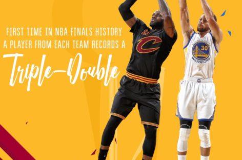 NBA: Finały historycznych osiągnięć