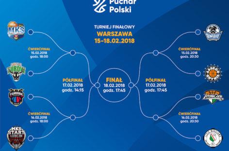 Ćwierćfinały Pucharu Polski bezpłatnie w internecie