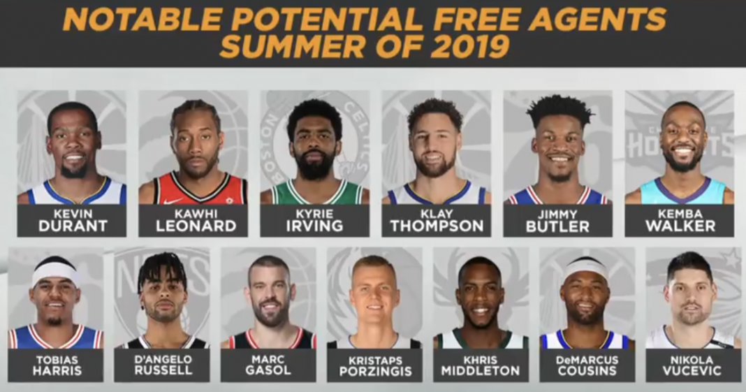 Nba Free Agents 2020 List.Free Agents By Team Nba